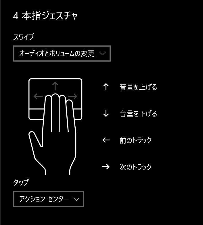 mac precision touchpad